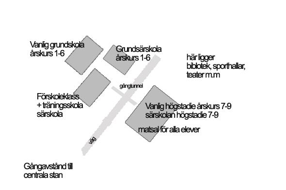 karta skolor kopiera
